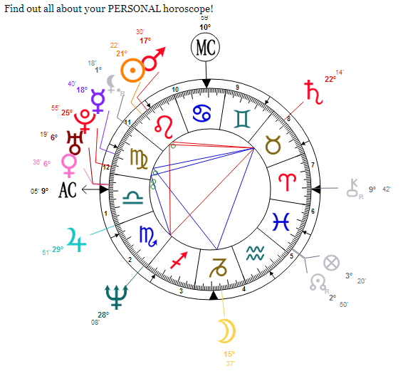 free astrology chart