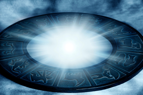 Astrological Modalities -- Lesson 3 -- Astro 101 -- Free Astrology Course by Storm Cestavani